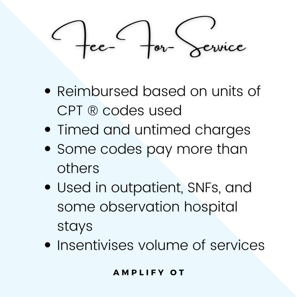 Fee for service reimbursement model with main points from article