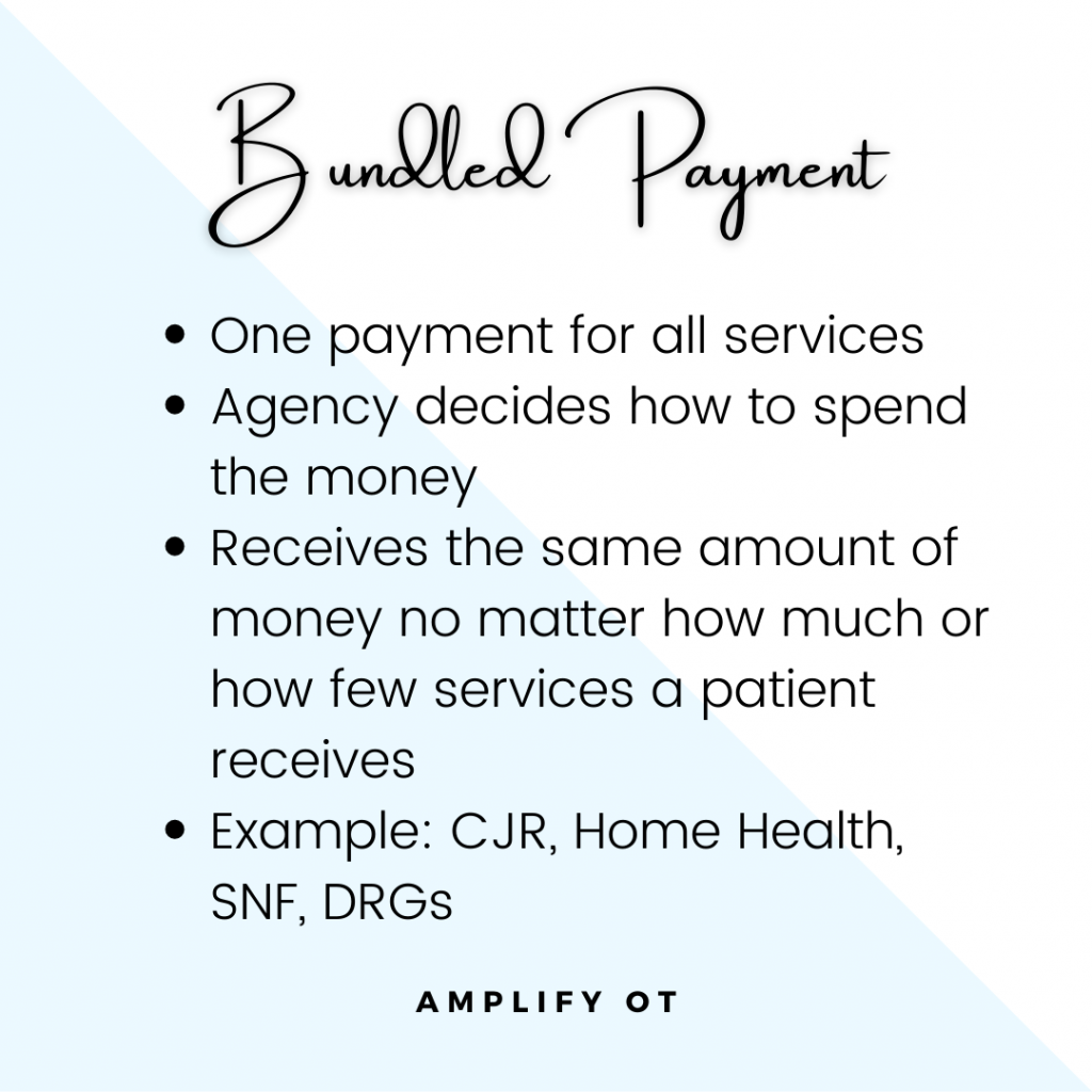 bundled payment reimbursement model with key points from article